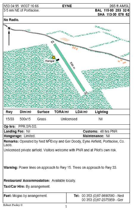 Eyne Airfield Data